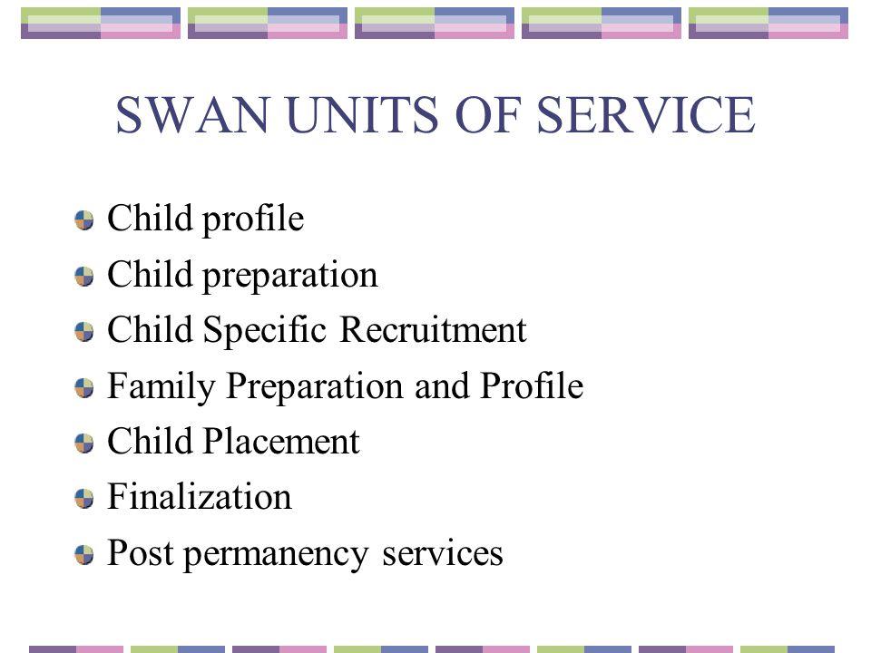 SWAN UNITS OF SERVICE Child profile Child preparation Child Specific Recruitment Family Preparation and Profile Child Placement Finalization Post permanency services