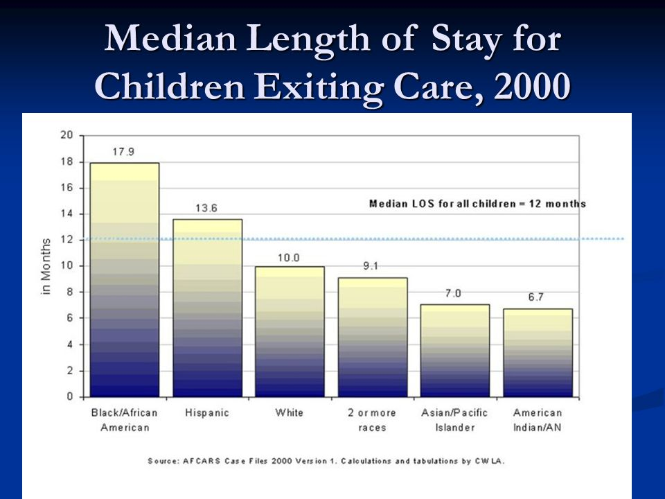 Racial differences in rates of foster care placement affect more than individual child's risk of placement.