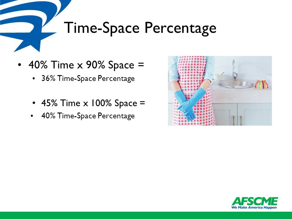 Time-Space Percentage 40% Time x 90% Space = 36% Time-Space Percentage 45% Time x 100% Space = 40% Time-Space Percentage