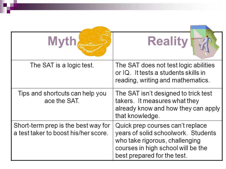 MythReality The SAT is a logic test.The SAT does not test logic abilities or IQ.
