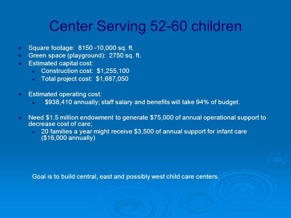 Center Serving 52-60 children  Square footage: 8150 -10,000 sq.