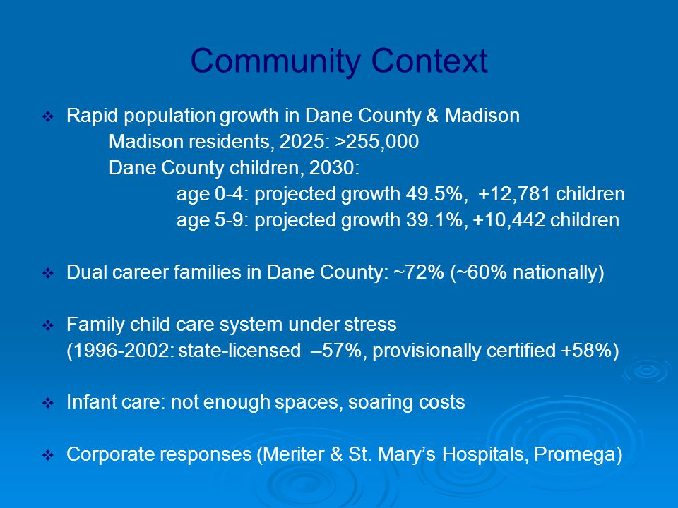 Community Context  Rapid population growth in Dane County & Madison Madison residents, 2025: >255,000 Dane County children, 2030: age 0-4: projected growth 49.5%, +12,781 children age 5-9: projected growth 39.1%, +10,442 children  Dual career families in Dane County: ~72% (~60% nationally)  Family child care system under stress (1996-2002: state-licensed –57%, provisionally certified +58%)  Infant care: not enough spaces, soaring costs  Corporate responses (Meriter & St.