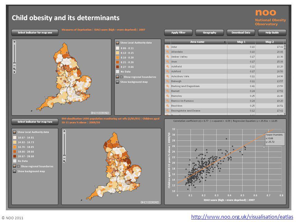 http://www.noo.org.uk/visualisation/eatlas © NOO 2011