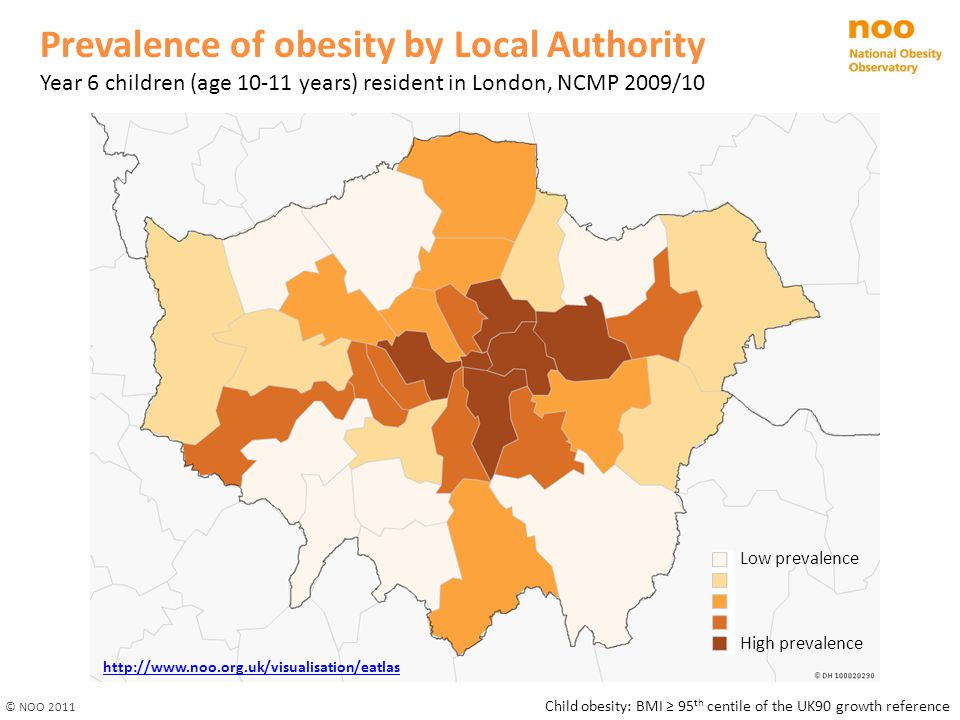 Prevalence of obesity by Local Authority Year 6 children (age 10-11 years) resident in London, NCMP 2009/10 Low prevalence High prevalence Child obesi
