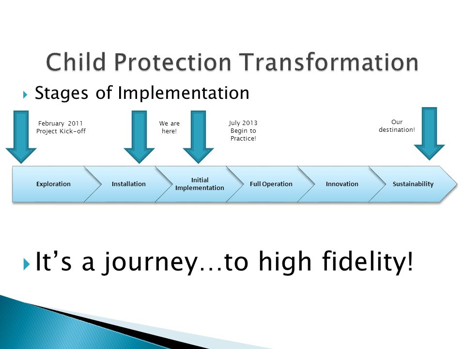  Stages of Implementation  It's a journey…to high fidelity.
