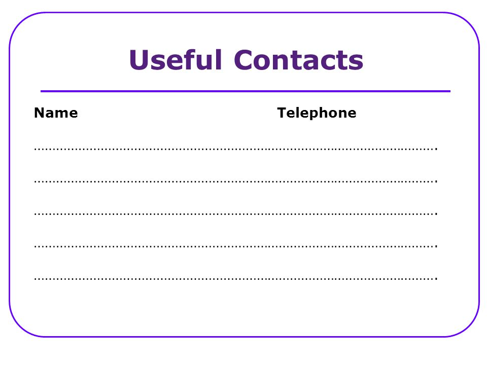 Useful Contacts NameTelephone ……………………………………………………………………………………………….