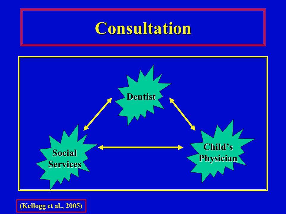 Consultation (Kellogg et al., 2005) Child'sPhysician SocialServices Dentist