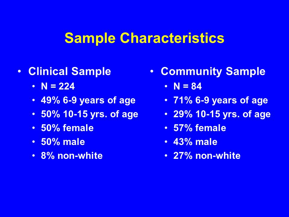 Sample Characteristics Clinical Sample N = 224 49% 6-9 years of age 50% 10-15 yrs.