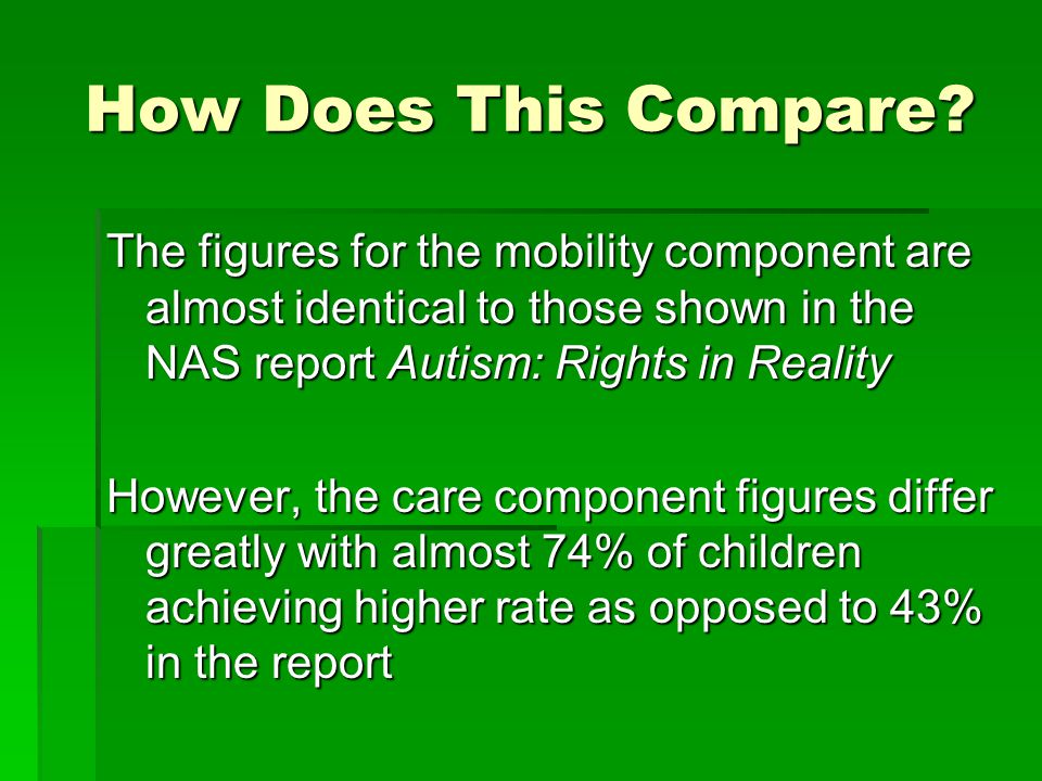 How Does This Compare? The figures for the mobility component are almost identical to those shown in the NAS report Autism: Rights in Reality However,