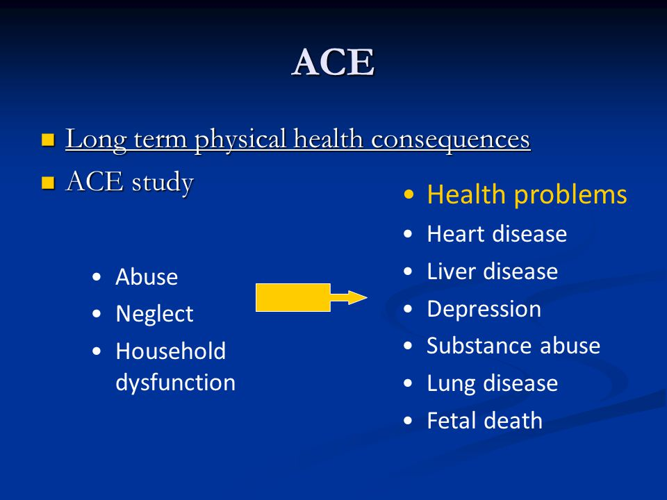 Long term physical health consequences Dong et al. Arch Intern Med. 2003;163:1949-1956