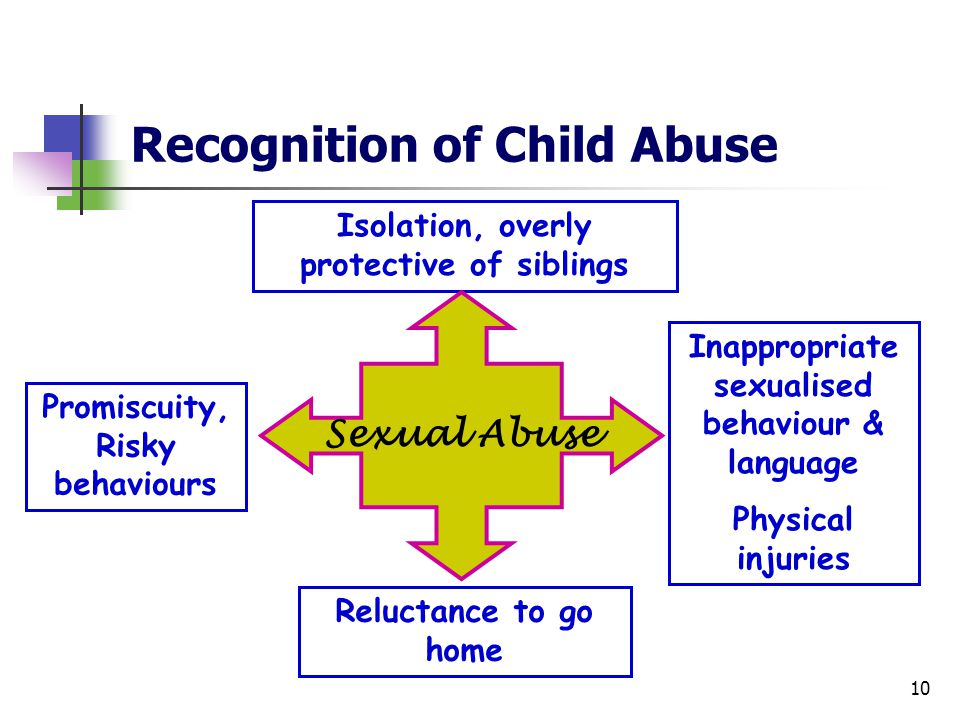 10 Isolation, overly protective of siblings Sexual Abuse Promiscuity, Risky behaviours Reluctance to go home Inappropriate sexualised behaviour & language Physical injuries Recognition of Child Abuse