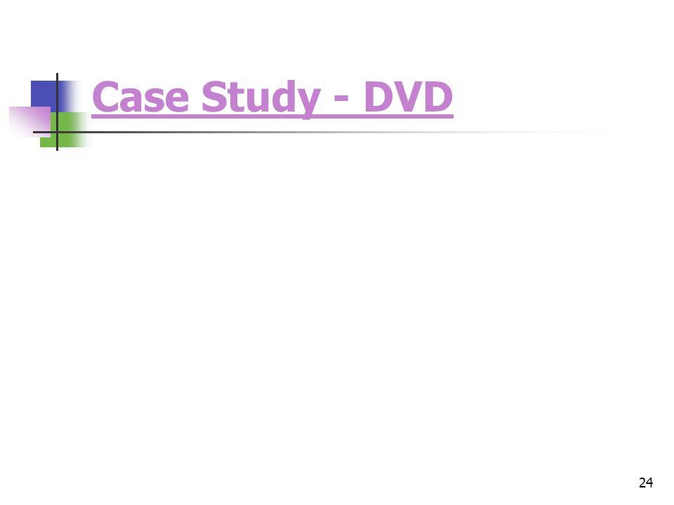 24 Case Study - DVD