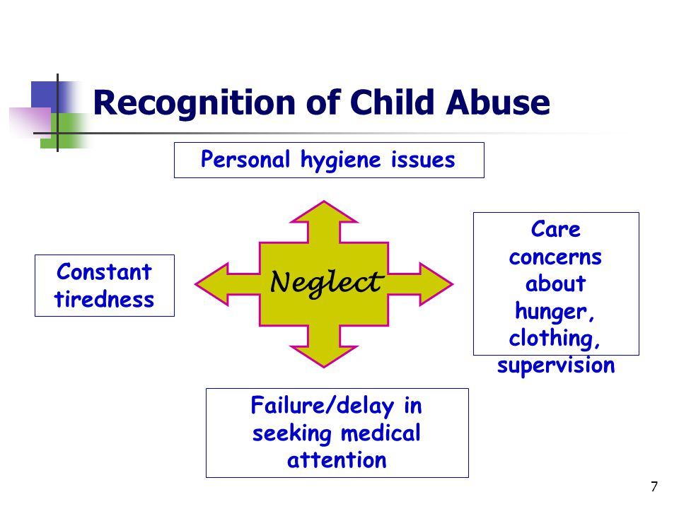 7 Personal hygiene issues Neglect Constant tiredness Failure/delay in seeking medical attention Care concerns about hunger, clothing, supervision Recognition of Child Abuse