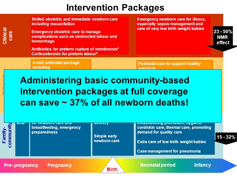 Intervention Packages Skilled obstetric and immediate newborn care including resuscitation Emergency obstetric care to manage complications such as ob