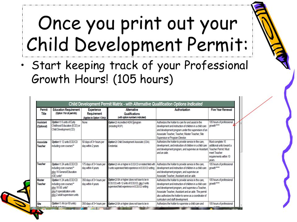 Once you print out your Child Development Permit: Start keeping track of your Professional Growth Hours! (105 hours)