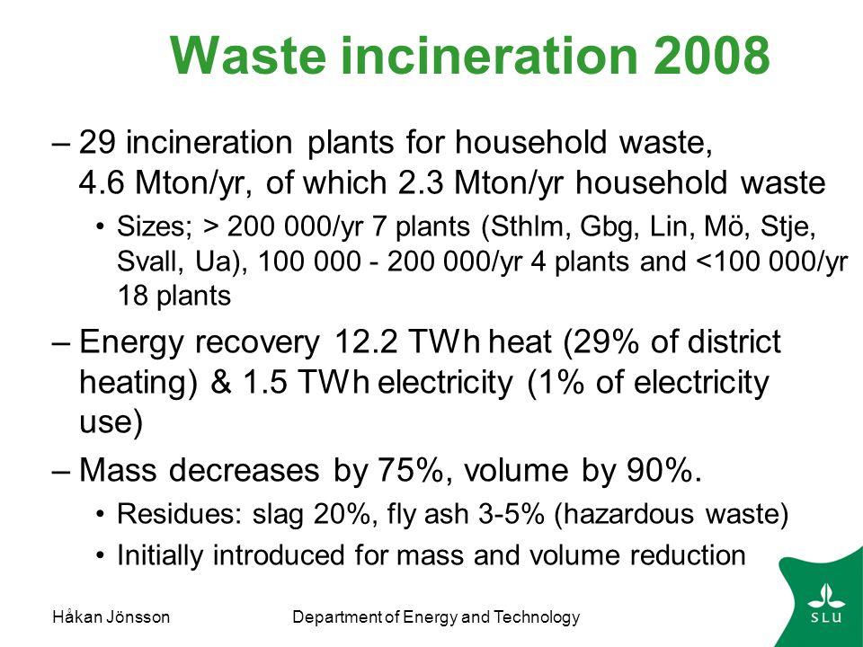 Håkan JönssonDepartment of Energy and Technology Air emissions Substance19851996200220052008Reduction 85-08 Particles,ton4203335393093% HCl, ton84004121439839100% SOx, ton3400112179031015495% NOx, ton3400146318151904219035% Hg, kg33007721334499% Cd, kg400815 (Cd+Tl) 21 (Cd+Tl) 6 (Cd+Tl) >98% Pb, kg25 0002141387713699% Dioxins, g9021.1 0,899%