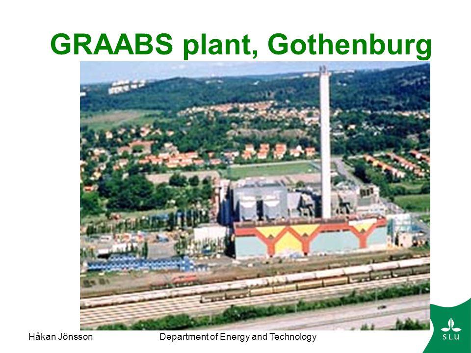 Håkan JönssonDepartment of Energy and Technology Waste incinerator - Uganda