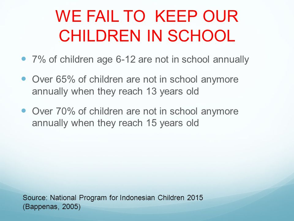 WE FAIL TO KEEP OUR CHILDREN IN SCHOOL 7% of children age 6-12 are not in school annually Over 65% of children are not in school anymore annually when they reach 13 years old Over 70% of children are not in school anymore annually when they reach 15 years old Source: National Program for Indonesian Children 2015 (Bappenas, 2005)