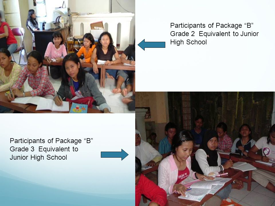 Participants of Package A Equivalent to Elementary School Participants of Package B Grade 1 Equivalent to Junior High School