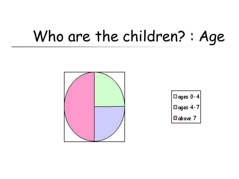 Who are the children? : Age