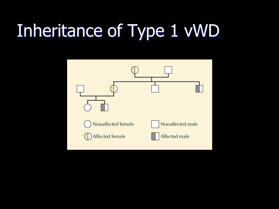 Inheritance of Type 1 vWD
