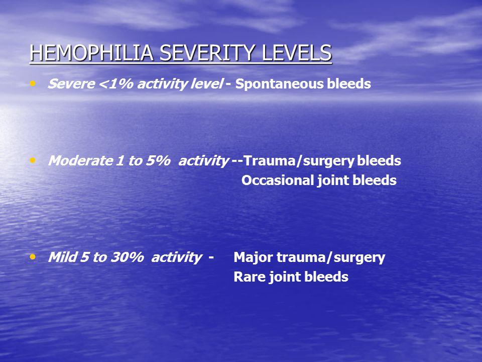 HEMOPHILIA SEVERITY LEVELS Severe <1% activity level - Spontaneous bleeds Moderate 1 to 5% activity --Trauma/surgery bleeds Occasional joint bleeds Mi