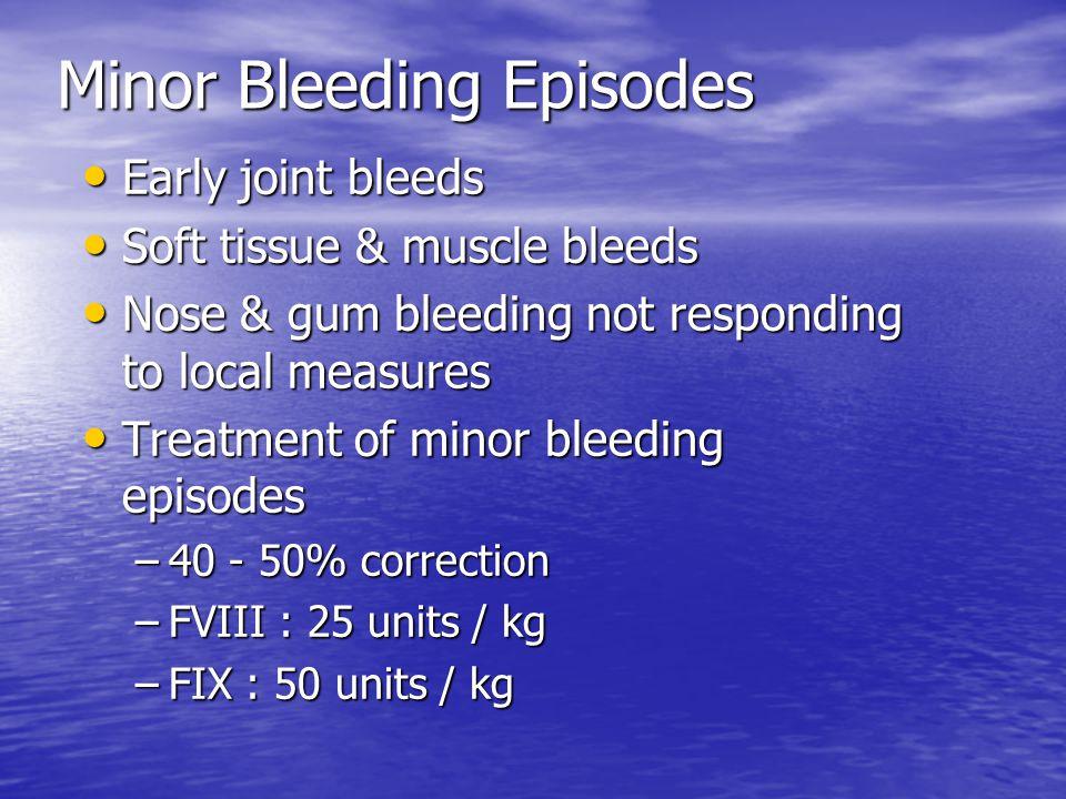 Minor Bleeding Episodes Early joint bleeds Early joint bleeds Soft tissue & muscle bleeds Soft tissue & muscle bleeds Nose & gum bleeding not respondi