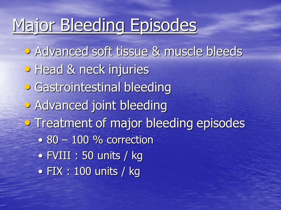 Major Bleeding Episodes Advanced soft tissue & muscle bleeds Advanced soft tissue & muscle bleeds Head & neck injuries Head & neck injuries Gastrointe