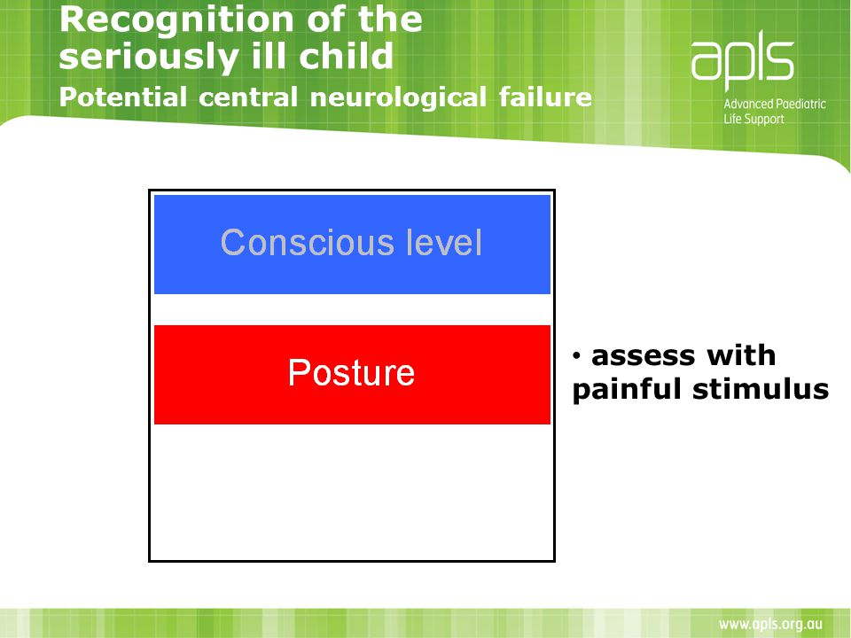 Recognition of the seriously ill child Potential central neurological failure assess with painful stimulus