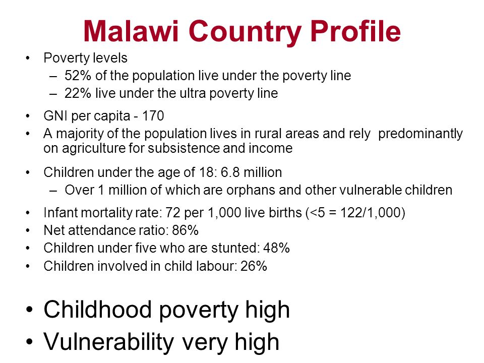Malawi Country Profile Poverty levels –52% of the population live under the poverty line –22% live under the ultra poverty line GNI per capita - 170 A majority of the population lives in rural areas and rely predominantly on agriculture for subsistence and income Children under the age of 18: 6.8 million –Over 1 million of which are orphans and other vulnerable children Infant mortality rate: 72 per 1,000 live births (<5 = 122/1,000) Net attendance ratio: 86% Children under five who are stunted: 48% Children involved in child labour: 26% Childhood poverty high Vulnerability very high