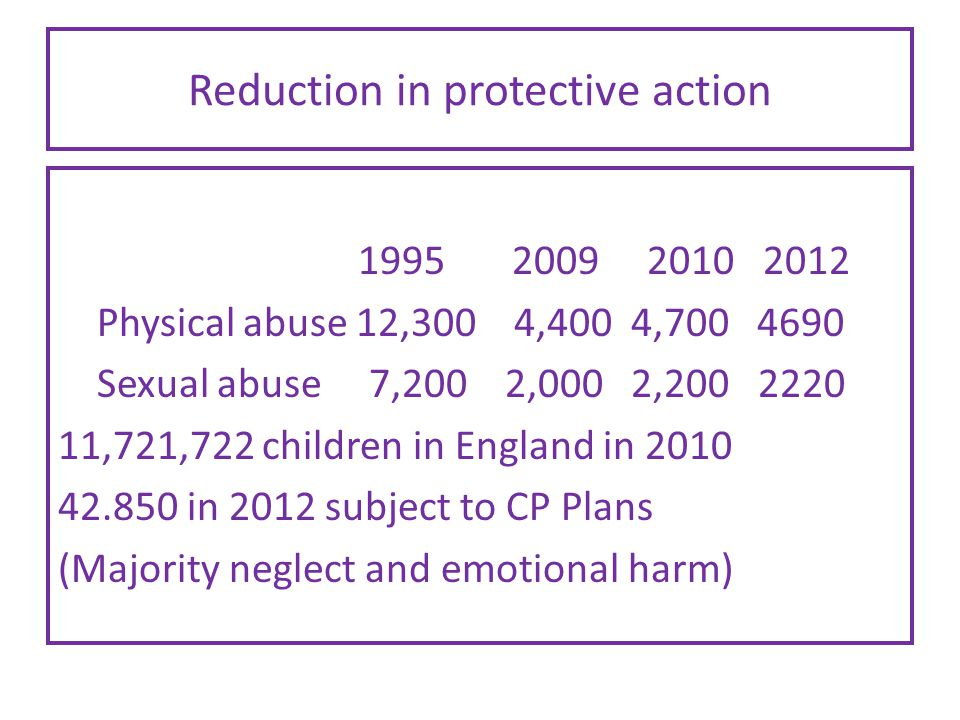 Reduction in protective action 1995 2009 2010 2012 Physical abuse 12,300 4,400 4,700 4690 Sexual abuse 7,200 2,000 2,200 2220 11,721,722 children in England in 2010 42.850 in 2012 subject to CP Plans (Majority neglect and emotional harm)