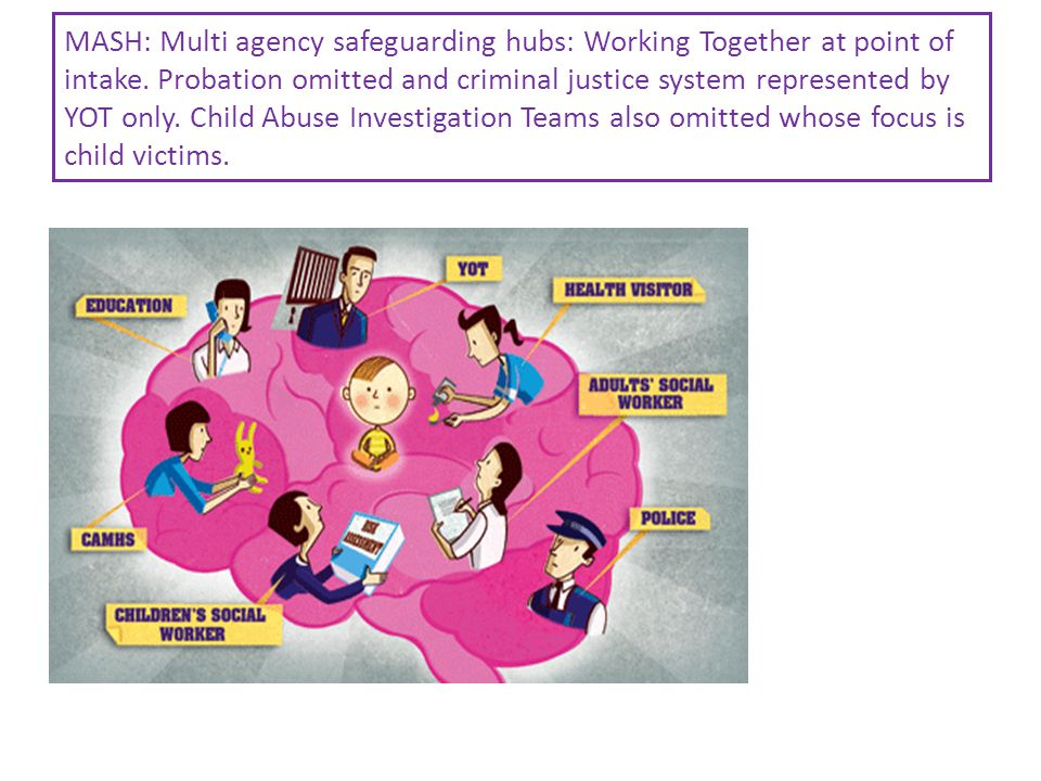 MASH: Multi agency safeguarding hubs: Working Together at point of intake.