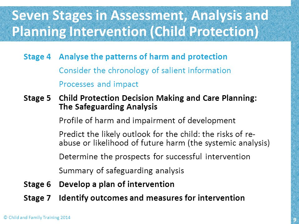 9 © Child and Family Training 2014 Stage 4Analyse the patterns of harm and protection Consider the chronology of salient information Processes and imp