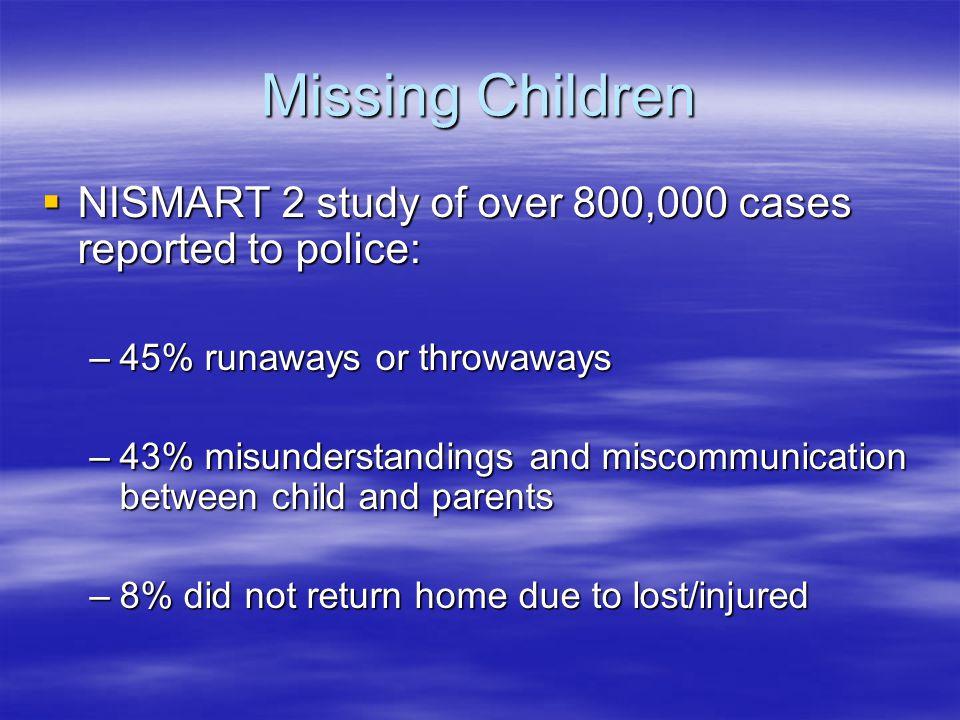 Missing Children  National Responses to Problem – Be On the Look Out (BOLO) –Code Adam –Amber Alert –Stranger Danger –Family Secret Words –Stockholm Syndrome Challenges