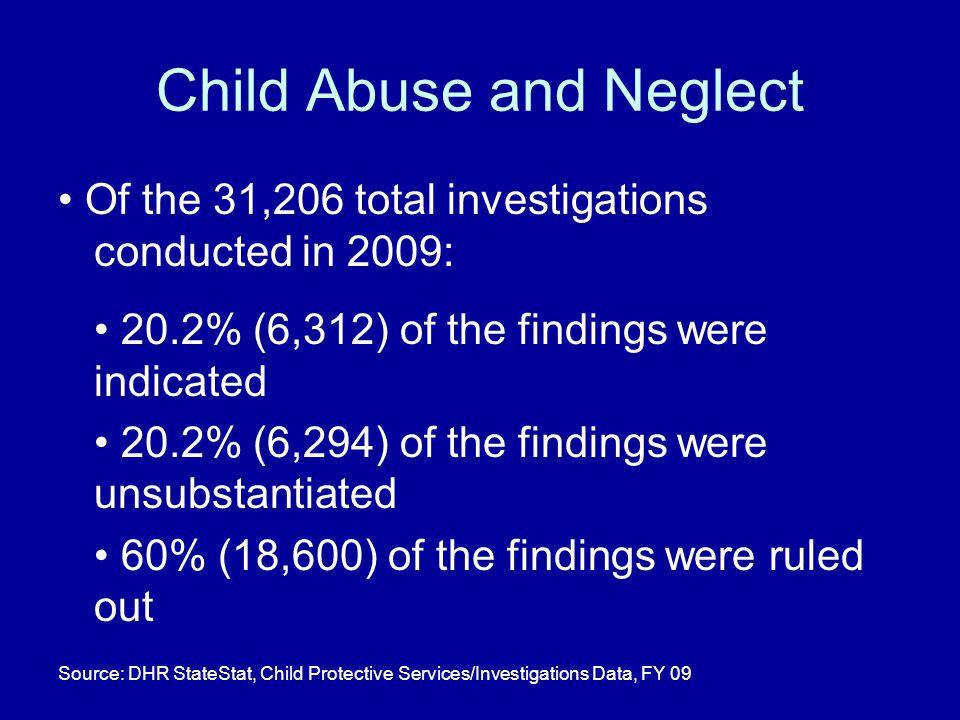 Child Abuse and Neglect Of the 31,206 total investigations conducted in 2009: 20.2% (6,312) of the findings were indicated 20.2% (6,294) of the findings were unsubstantiated 60% (18,600) of the findings were ruled out Source: DHR StateStat, Child Protective Services/Investigations Data, FY 09