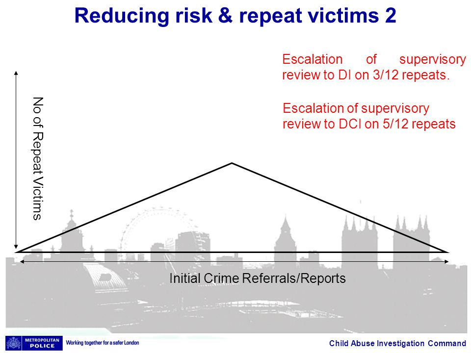 Child Abuse Investigation Command Reducing risk & repeat victims 2 Initial Crime Referrals/Reports No of Repeat Victims Escalation of supervisory review to DCI on 5/12 repeats Escalation of supervisory review to DI on 3/12 repeats.