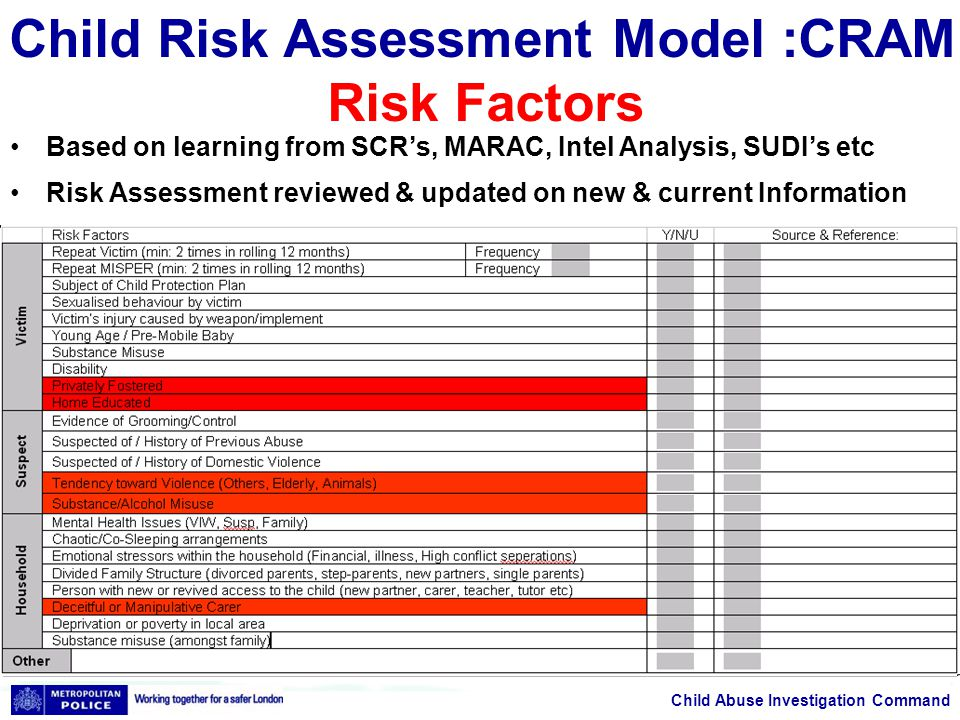 Child Abuse Investigation Command Child Risk Assessment Model :CRAM Risk Factors Based on learning from SCR's, MARAC, Intel Analysis, SUDI's etc Risk Assessment reviewed & updated on new & current Information