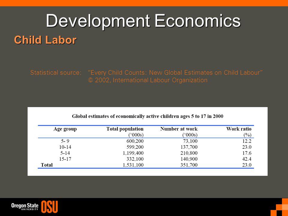 Child Labor Development Economics Statistical source: Every Child Counts: New Global Estimates on Child Labour © 2002, International Labour Organization