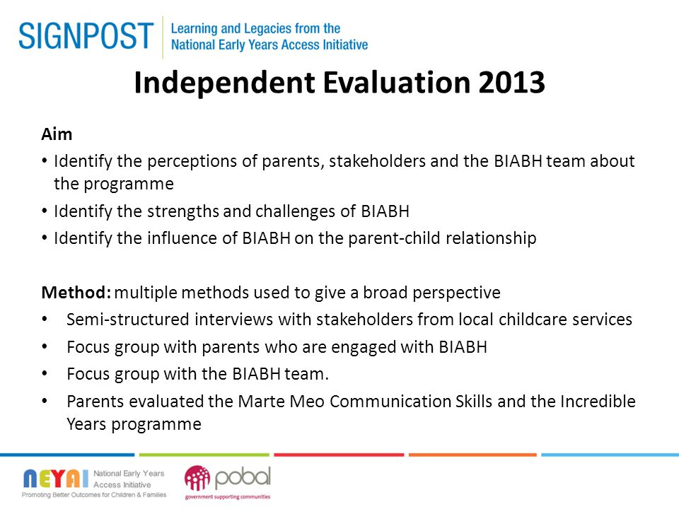 Independent Evaluation 2013 Aim Identify the perceptions of parents, stakeholders and the BIABH team about the programme Identify the strengths and ch