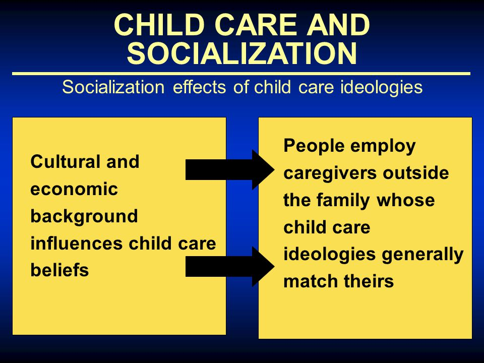 CHILD CARE AND SOCIALIZATION Socialization effects of child care ideologies Cultural and economic background influences child care beliefs People empl