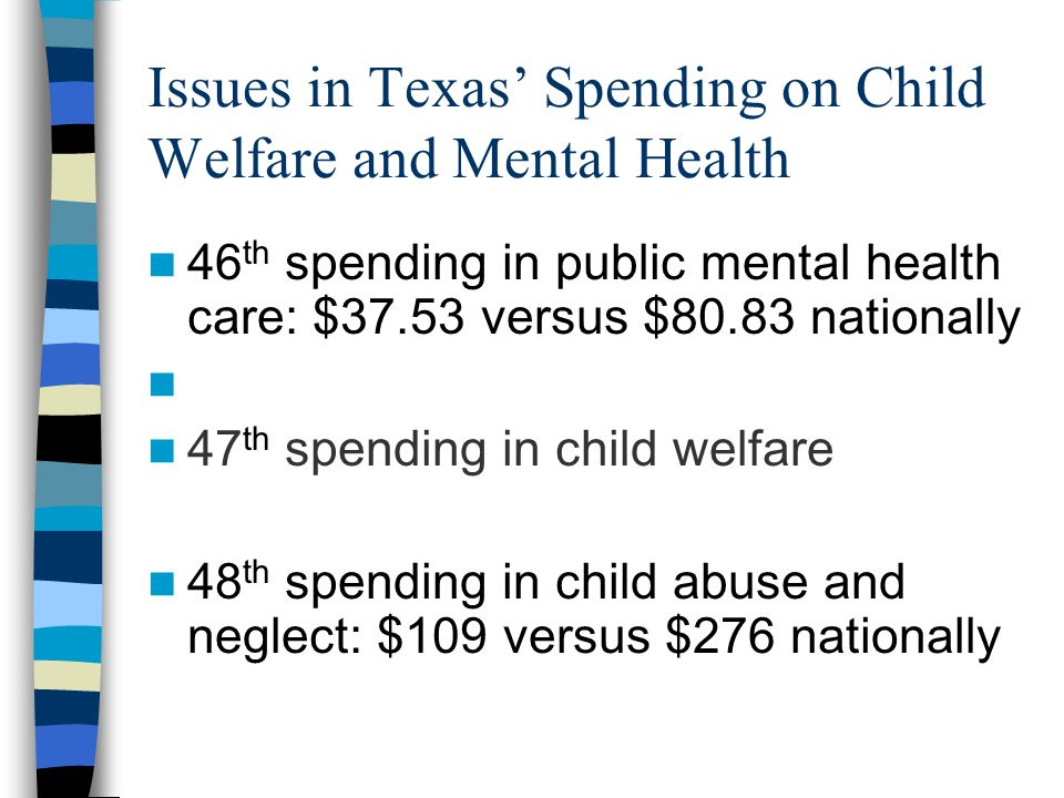 Issues in Texas' Spending on Child Welfare and Mental Health 46 th spending in public mental health care: $37.53 versus $80.83 nationally 47 th spending in child welfare 48 th spending in child abuse and neglect: $109 versus $276 nationally