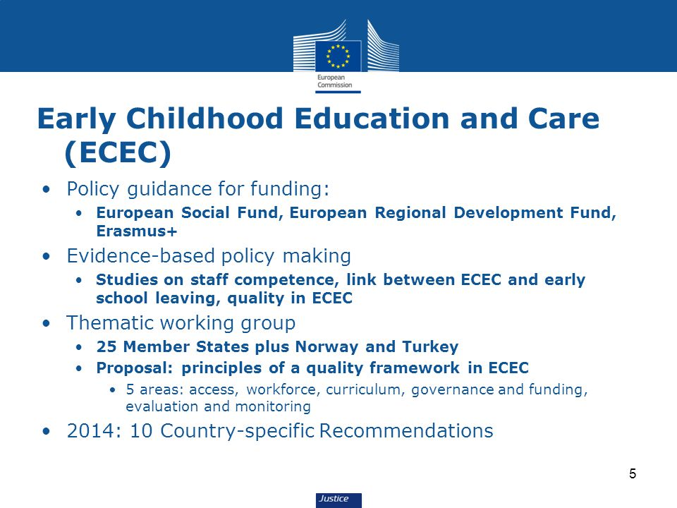 Early Childhood Education and Care (ECEC) Policy guidance for funding: European Social Fund, European Regional Development Fund, Erasmus+ Evidence-based policy making Studies on staff competence, link between ECEC and early school leaving, quality in ECEC Thematic working group 25 Member States plus Norway and Turkey Proposal: principles of a quality framework in ECEC 5 areas: access, workforce, curriculum, governance and funding, evaluation and monitoring 2014: 10 Country-specific Recommendations 5