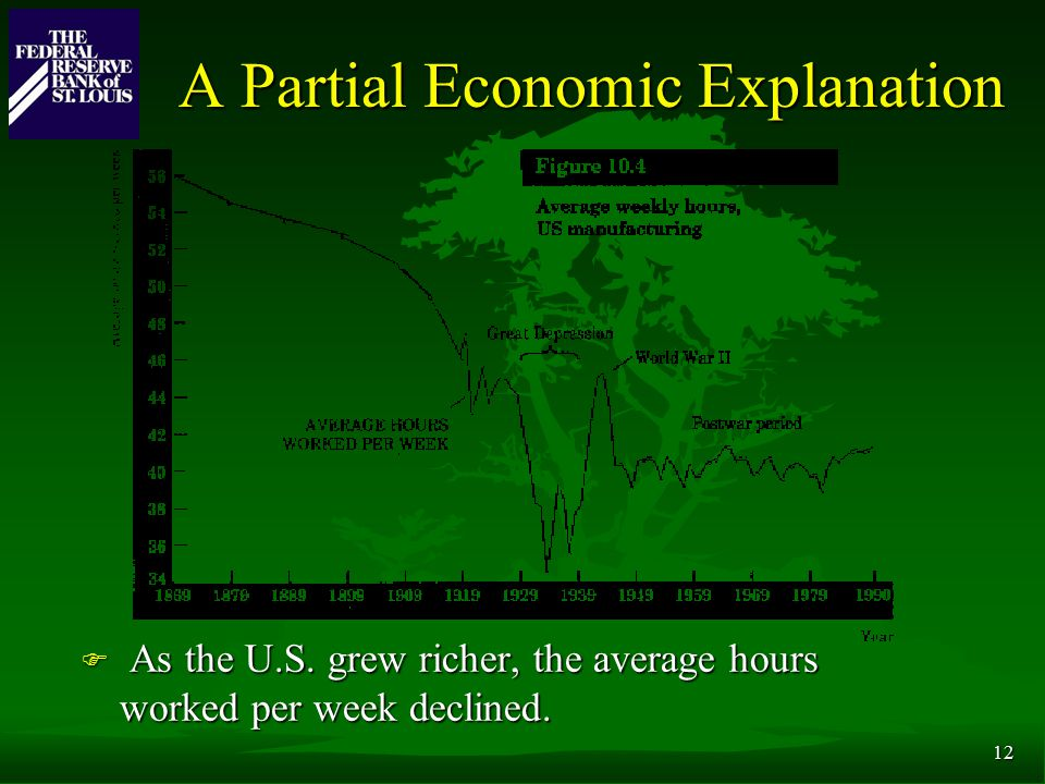 12 A Partial Economic Explanation F As the U.S.