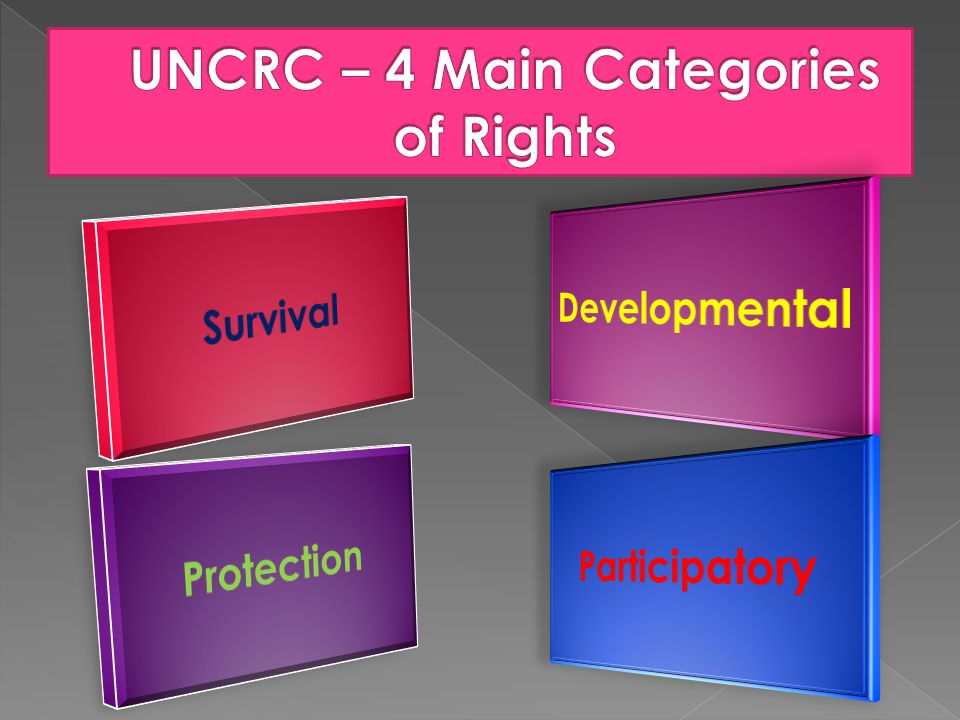  Survival Rights – right to life, shelter, food & clothing.
