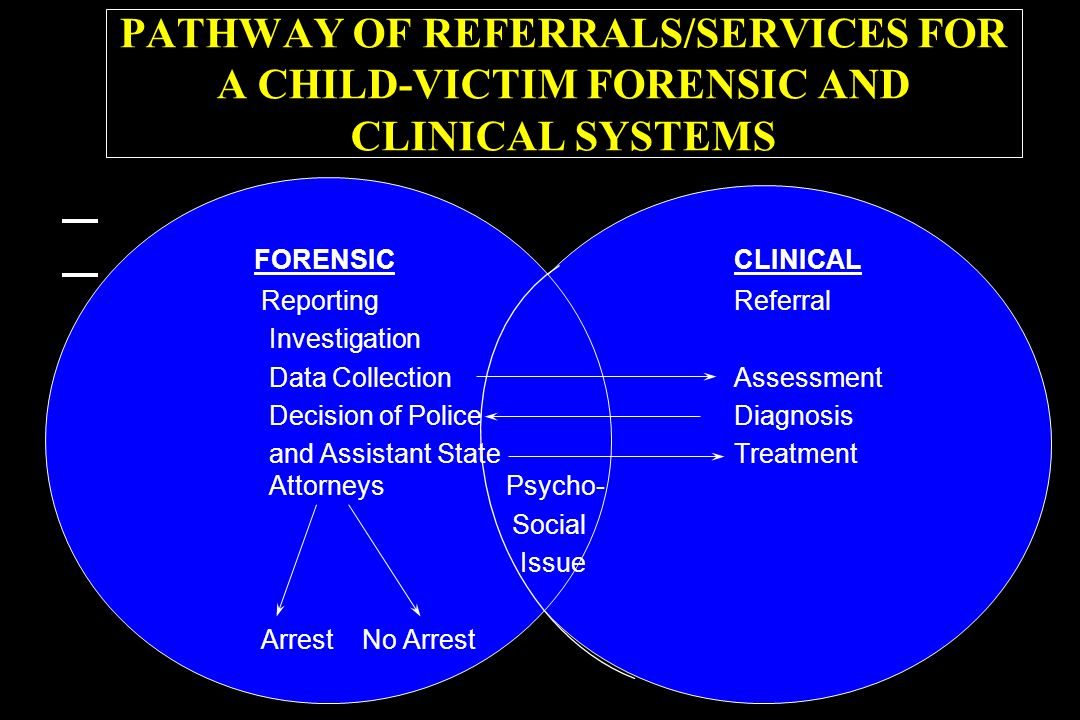 FORENSICCLINICAL Reporting Referral Investigation Data Collection Assessment Decision of Police Diagnosis and Assistant State Treatment Attorneys Psyc