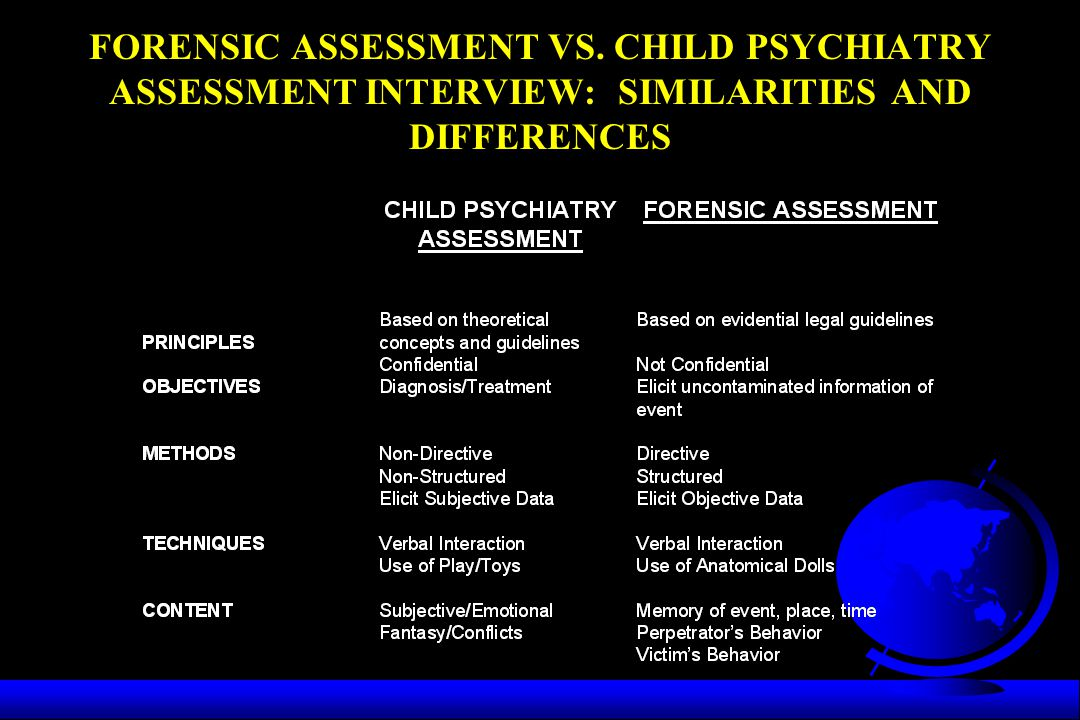 FORENSIC ASSESSMENT VS. CHILD PSYCHIATRY ASSESSMENT INTERVIEW: SIMILARITIES AND DIFFERENCES