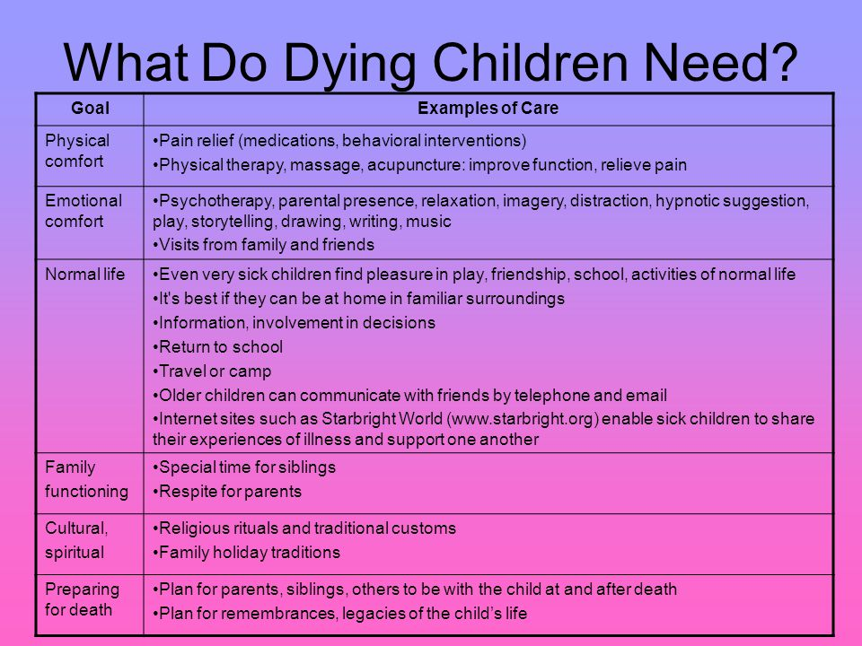 What Do Dying Children Need.
