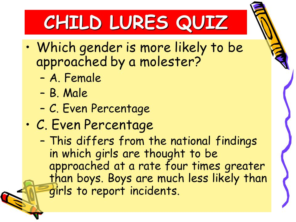 What Parents Should Know