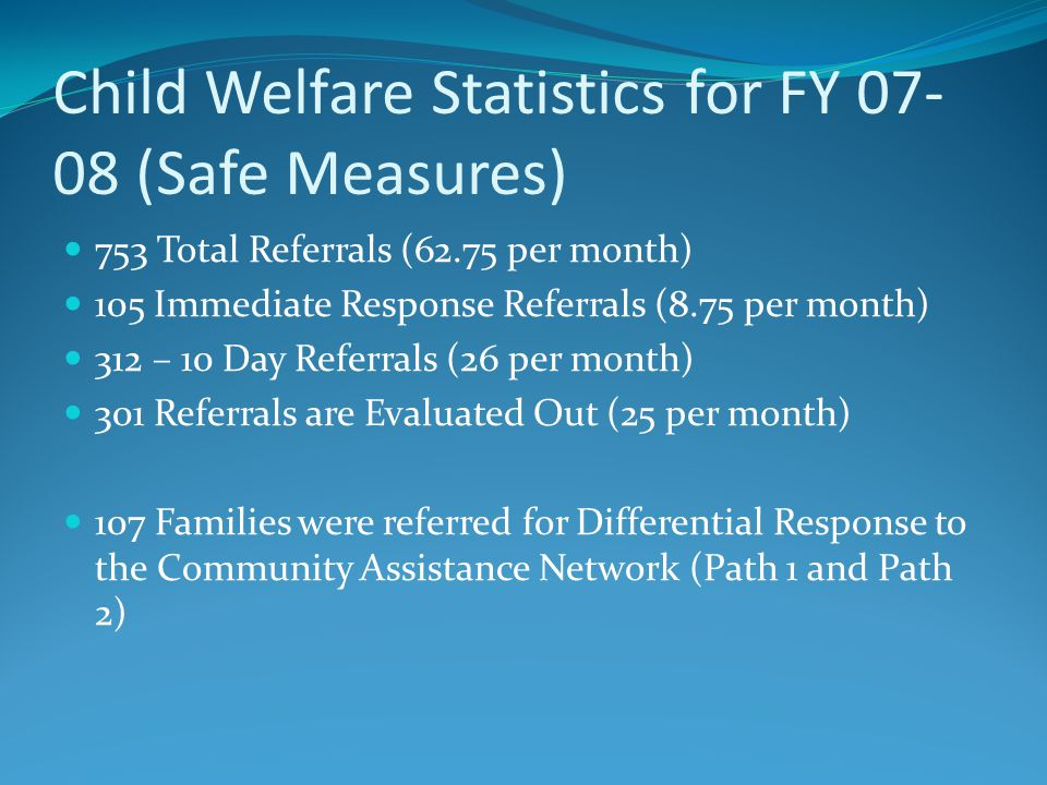 Child Welfare Statistics for FY 07- 08 (Safe Measures) 753 Total Referrals (62.75 per month) 105 Immediate Response Referrals (8.75 per month) 312 – 10 Day Referrals (26 per month) 301 Referrals are Evaluated Out (25 per month) 107 Families were referred for Differential Response to the Community Assistance Network (Path 1 and Path 2)