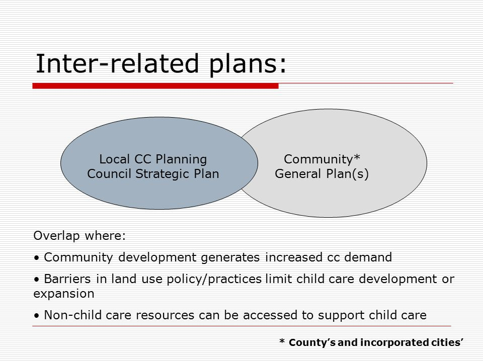 Inter-related plans: Community* General Plan(s) Local CC Planning Council Strategic Plan * County's and incorporated cities' Overlap where: Community development generates increased cc demand Barriers in land use policy/practices limit child care development or expansion Non-child care resources can be accessed to support child care